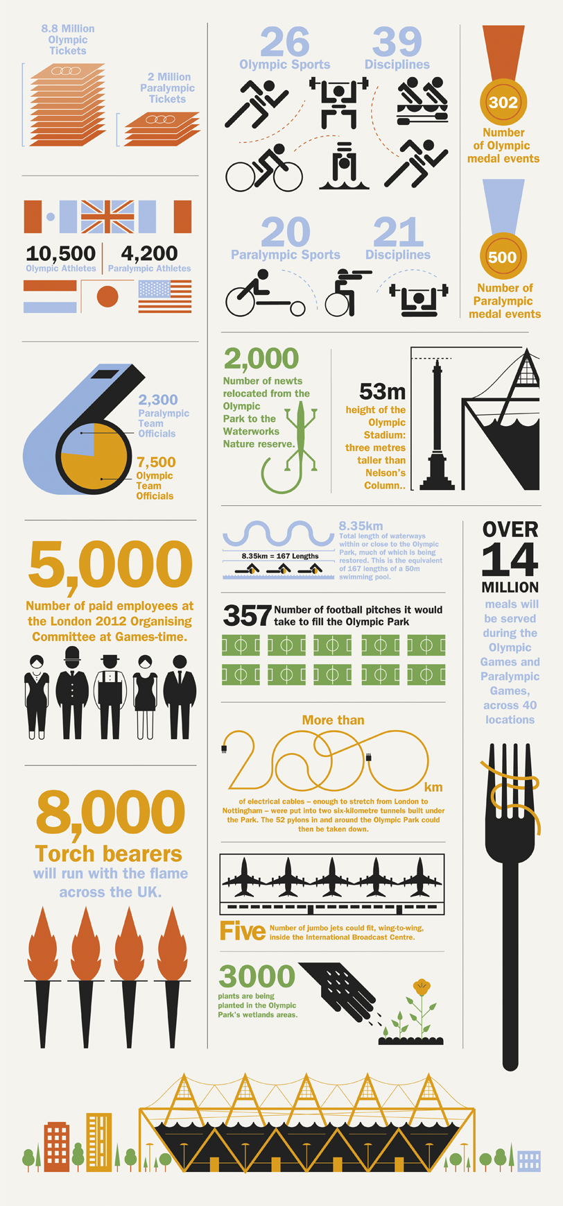 economic impact of sport events When considering the full economic impact of sports in lane county, the first events that come to mind involve the university of oregon athletics program understanding the full impact of sporting events on lane county's economy requires understanding how varied the sporting culture is in the.