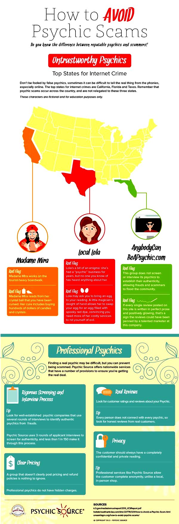 psychic-scams-infographic