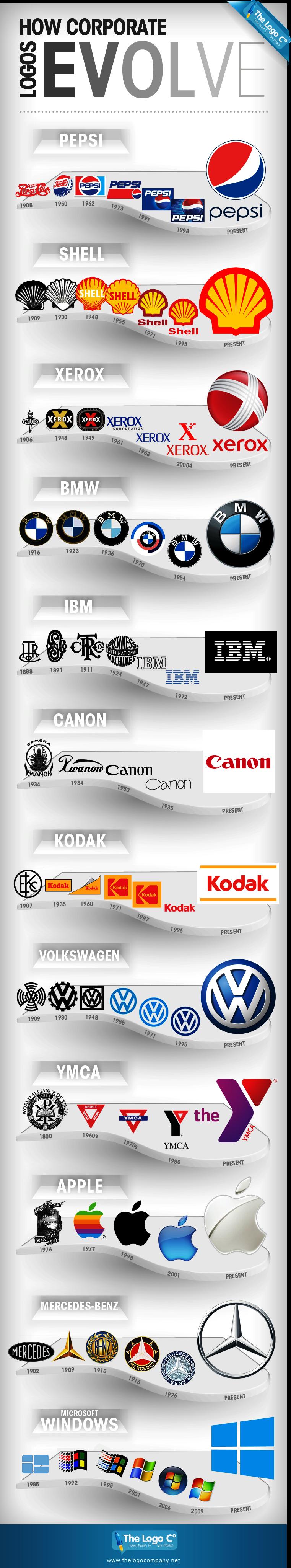 Logos_Evolve1