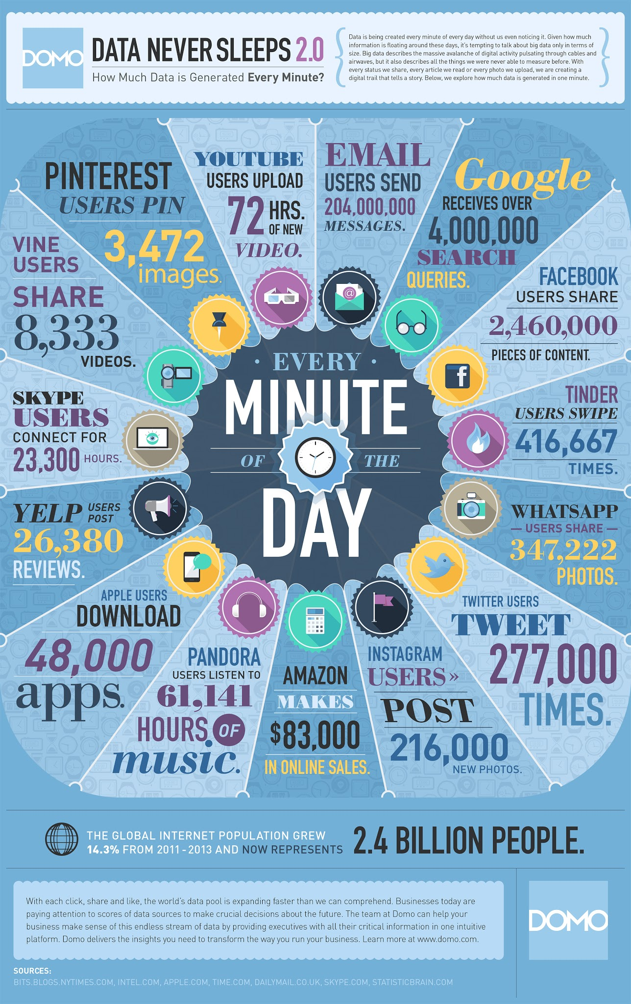 Data-Never-Sleeps-60-seconds-on-social-media-infographic