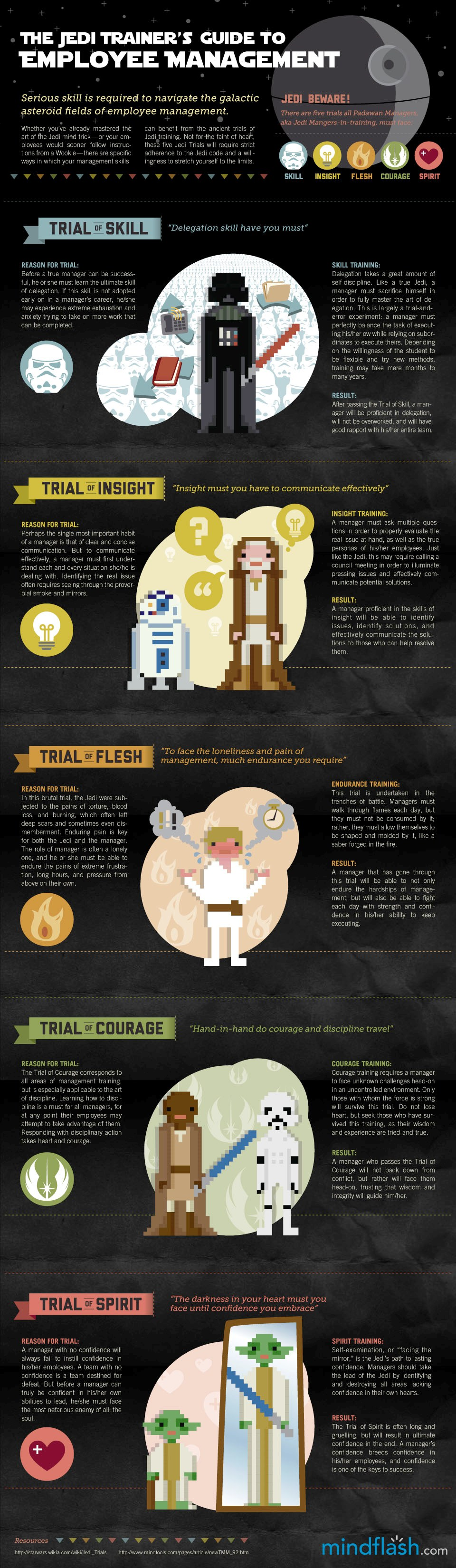 Infographic-The-Jedi-Trainers-Guide-To-Employee-Management